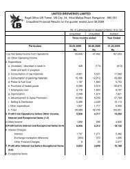 Quarterly Unaudited Results - United Breweries Limited