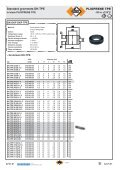 TPE thermoplastic rubber moulded grommets - Klinkmann. - Page 2
