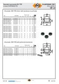 TPE thermoplastic rubber moulded grommets - Klinkmann. - Page 4