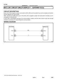 avc-lan circuit (multi-display - gateway ecu) - Highlander Club