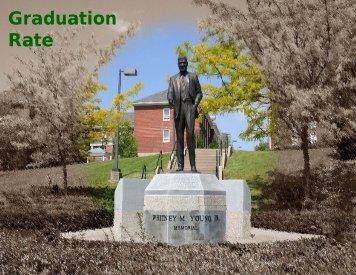 Graduation Rate - Kentucky State University