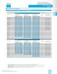Overload Relays - Siemens Industry, Inc. - Page 4