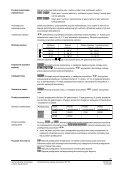 2211 Pomieszczeniowy regulator temperatury REV100 - ALPAT - Page 3
