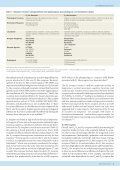 Dopamine Receptors - Tocris Bioscience - Page 3