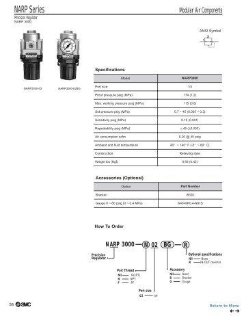 NARP Series - SMC ETech