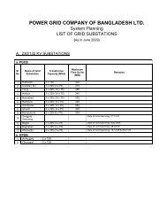 Grid Sub Stations As on June, 2009 - BPDB