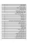 اﻷﻟﻌﺎب اﻟﺗرﺑوﯾﺔ - Page 6