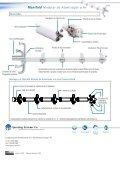 Manifold Modular de Atomização a Ar - Spraying Systems Co. - Page 2
