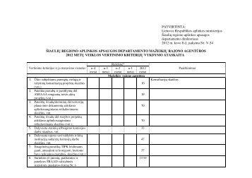 Lietuvos Respublikos aplinkos ministerijos Šiaulių regiono aplinkos ...