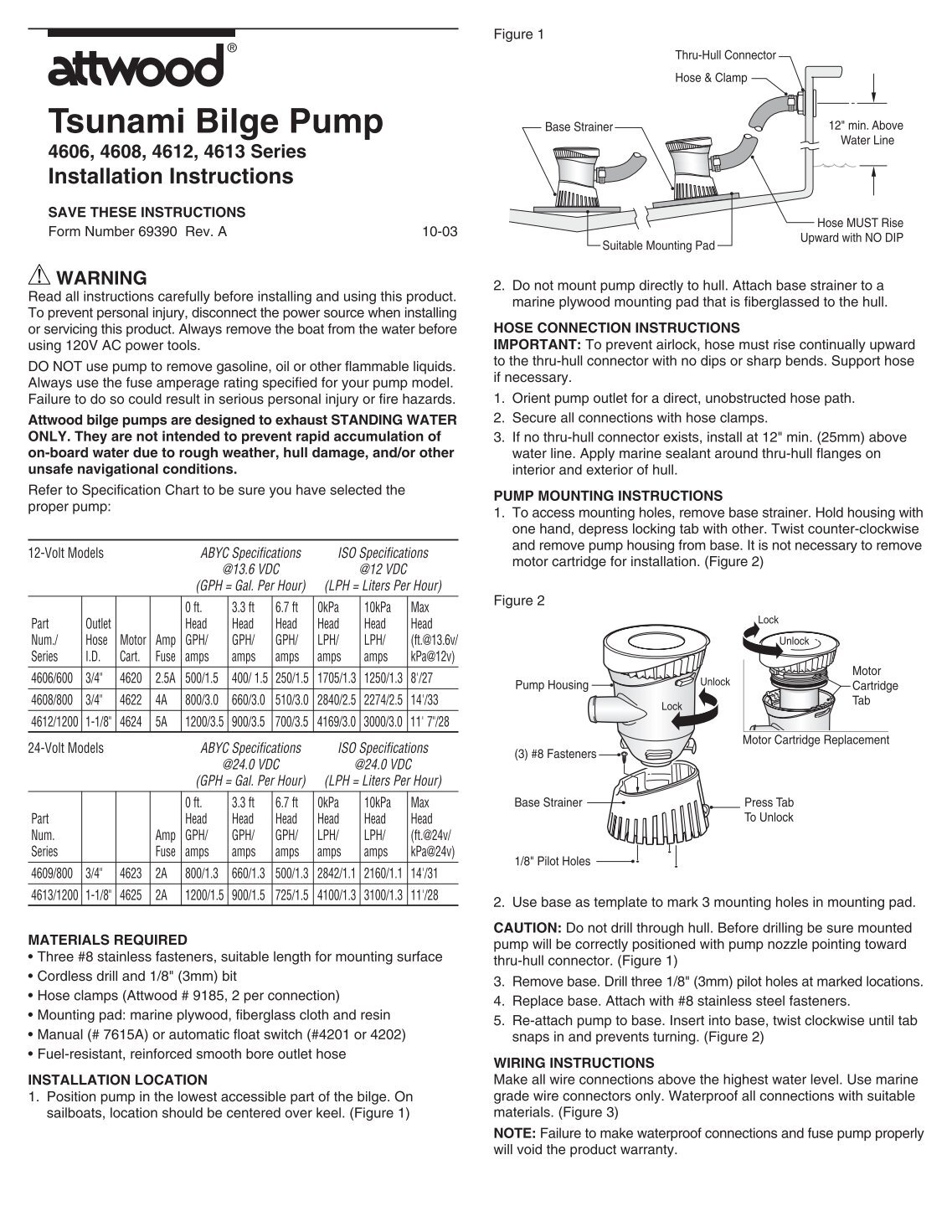 attwood tsunami bilge pump manual binnaclecom?quality\\\\\\=80 1989 mercury sable wiring diagram 1989 mercury tracer wiring 1995 mercury tracer wiring diagram at edmiracle.co