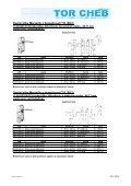 Dveřní kliky široký štítek Tt3 - Page 3