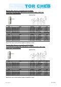 Dveřní kliky široký štítek Tt3 - Page 5