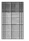 Скачать прайс-лист Rems - rems-tools.ru - Seite 3