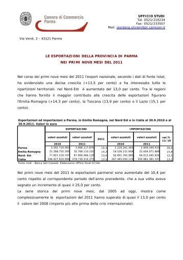 LE ESPORTAZIONI DELLA PROVINCIA DI PARMA NEI PRIMI ...
