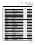 Apri_11_2013 - Yellowstone County - Page 7