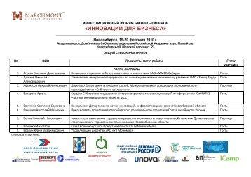 19-20 февраля 2010 г. - Marchmont Capital Partners