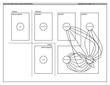 Terminating S-CSCF Role Collaboration Diagram - EventHelix.com