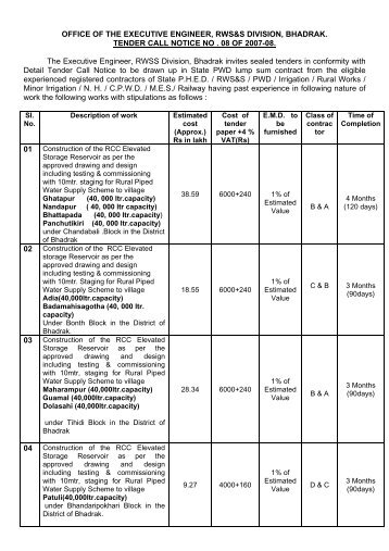 rural works division Apply for road cutting permission about the department the department is engaged in planning, construction and maintenance of roads, bridges, ropeways and buildings (both residential and.