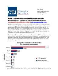 North Carolina - Citizens for Tax Justice