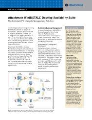 Attachmate WinINSTALL® Desktop Availability Suite