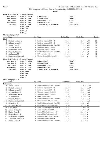 8/2/2012 to 8/5/2012 Results Girls 10 & Under 50 LC Meter ...