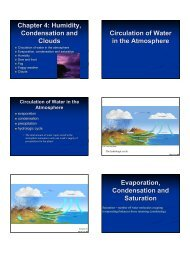 Chapter 4: Humidity, Condensation and Clouds Circulation of Water ...