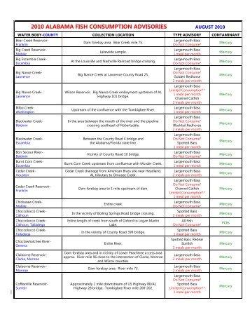 2010 alabama fish consumption advisories - Alabama Department ...