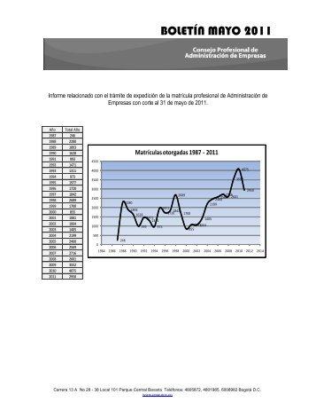 Boletín No. 4 - Consejo Profesional de Administración de Empresas