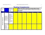 Reading Competencies - East Aurora School District #131