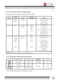 CZ komplet - oprava.indd - Page 6