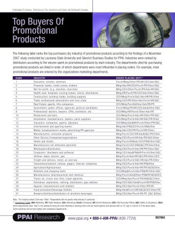 Top Buyers Of Promotional Products - PPAI