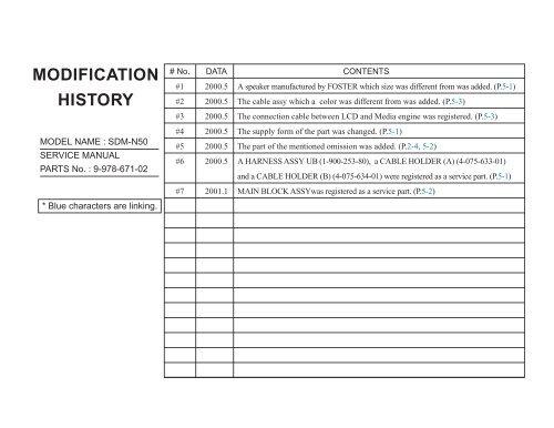 Sony SDM-N50 pdf