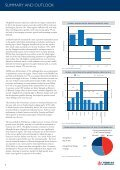 Industrial Space Across the World 2011 - Bayleys - Page 4