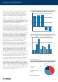 Industrial Space Across the World 2011 - Bayleys - Page 5