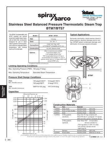Download Spirax Sarco BTM7 Data Sheet