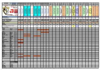 2012-07-30 Trainings- und Spielplan - EHC Burgdorf