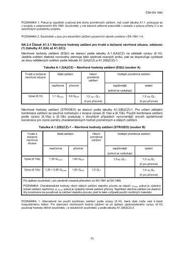 Návrhové hodnoty zatížení (EQU) se stanoví podle tabulky A.1.2(A ...