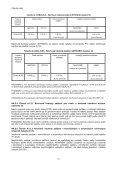 Návrhové hodnoty zatížení (EQU) se stanoví podle tabulky A.1.2(A ... - Page 2