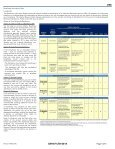 IRA Beneficiary Claim/Disclaim Form - LPL Financial - Page 4