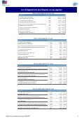 Surveillance syndromique SurSaUD® - COLMU - Page 4