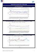 Surveillance syndromique SurSaUD® - COLMU - Page 5