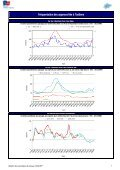 Surveillance syndromique SurSaUD® - COLMU - Page 7