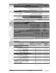 Cenrādis pakalpojumiem un operācijām latos un ... - Hipotēku banka - Page 2