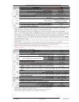 Cenrādis pakalpojumiem un operācijām latos un ... - Hipotēku banka - Page 5