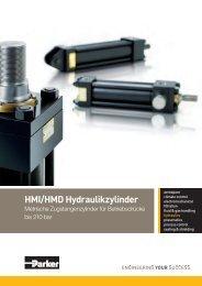 HMI/HMD Hydraulikzylinder