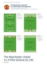 Manchester United 4v4 - Oklahoma Soccer Association