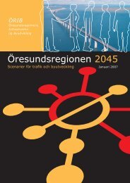 Øresundsregionen 2045