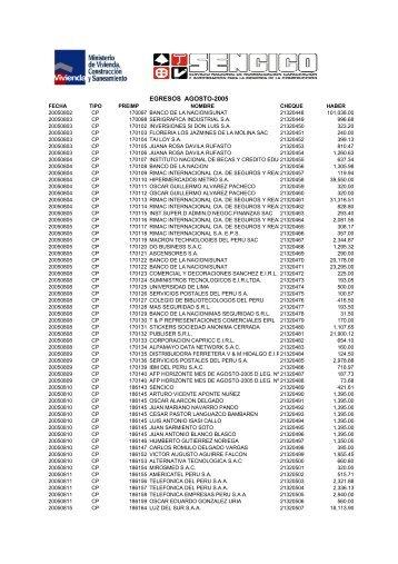 Cheques girados Agosto 2005 - Sencico