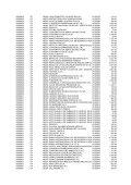 Cheques girados Agosto 2005 - Sencico - Page 3