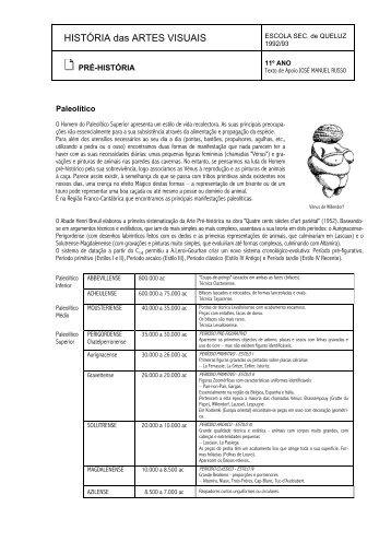 Pré-história - Home Page de José Manuel Russo